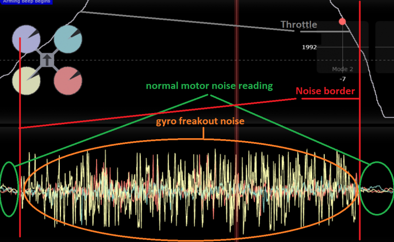 ICM20602 noise error