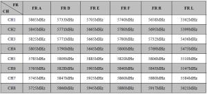 VTX empilable Dragonfly 8.5G fréquences