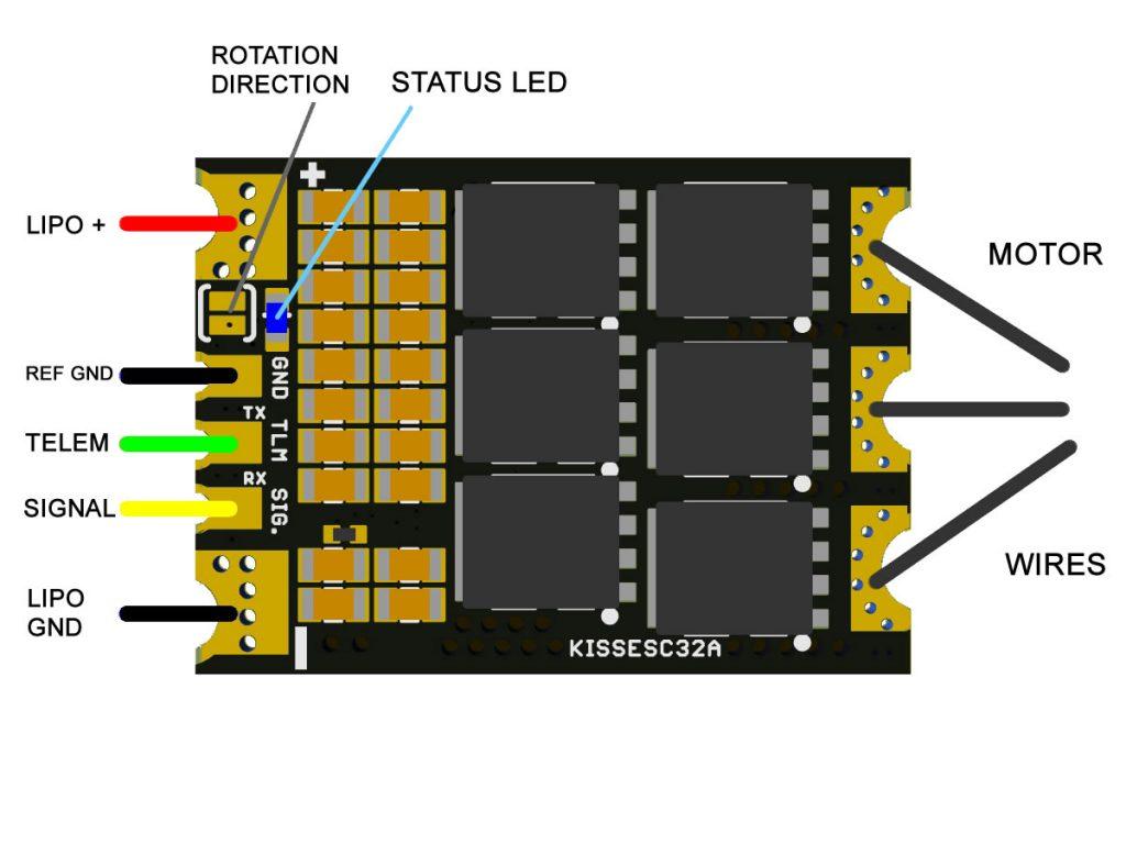 Schéma de câblage ESC Kiss 32A