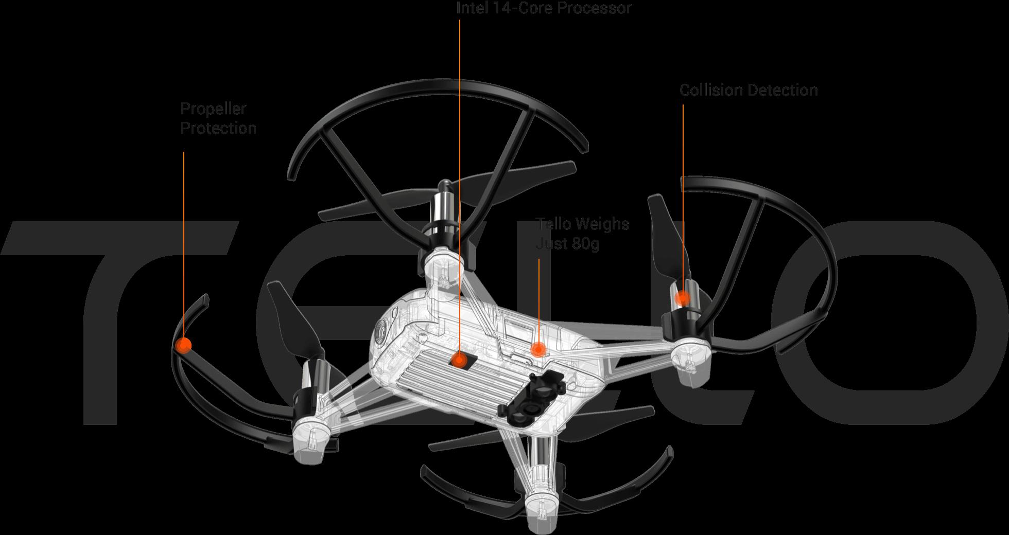 drone tello safe