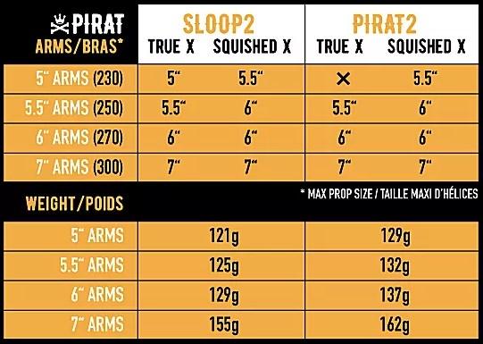 tailles et poids pirat sloop v2 pirat v2