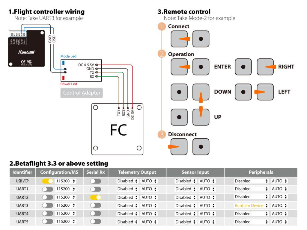 betaflight runcam control