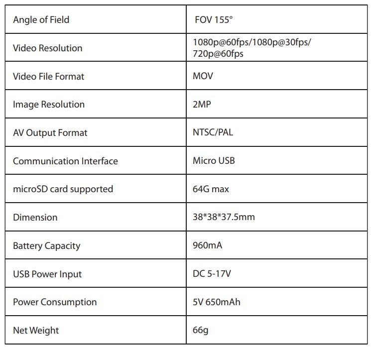 caractéristiques techniques runcam 3 HD