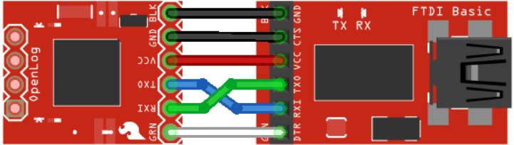 schéma câblage openlog ftdi