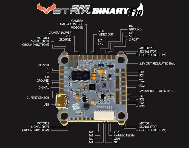 STRIX Binary F10 schéma câblage