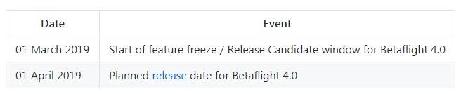 betaflight 4 release