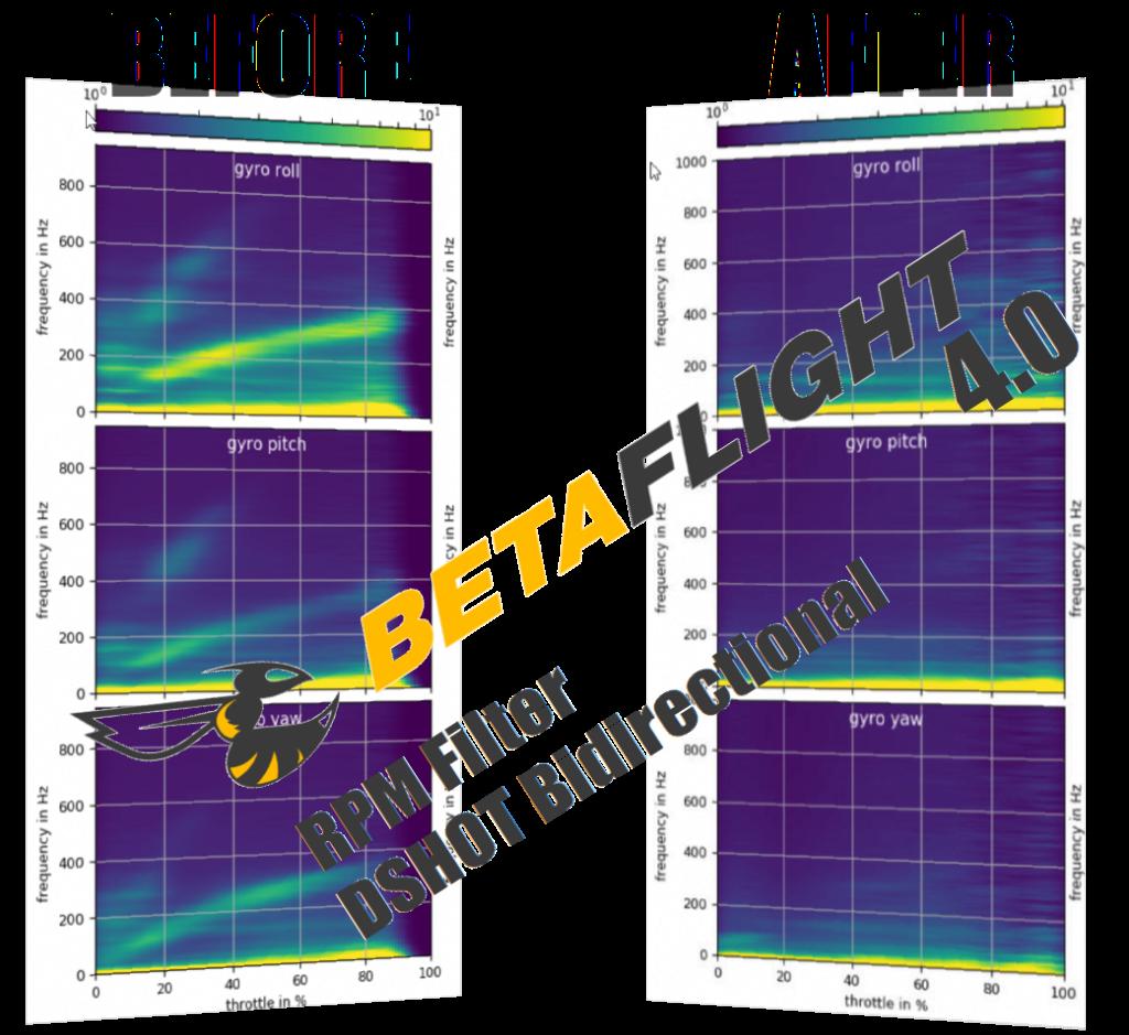 BF4 RPM filter et Filtre bidirectionnel