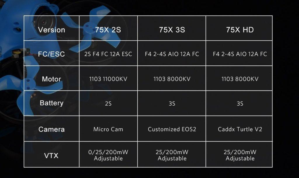 différences BetaFPV Beta75X HD