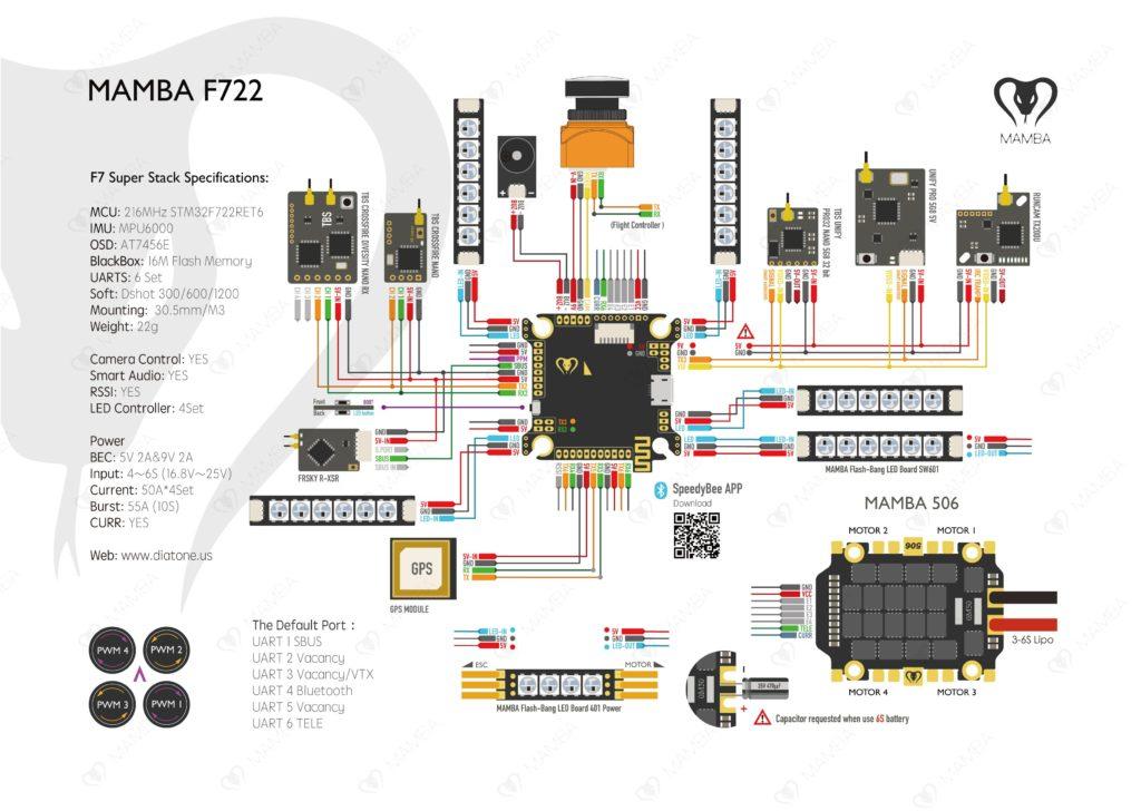 schéma de câblage diatone mamba f722s