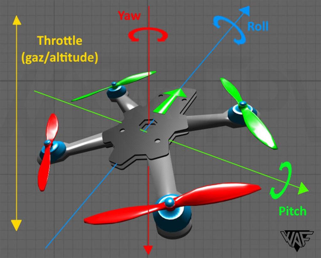 tous les axes du drone fpv dans betaflight