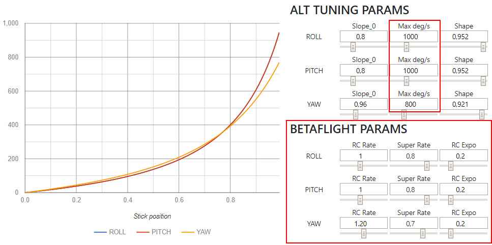 Rate Betaflight