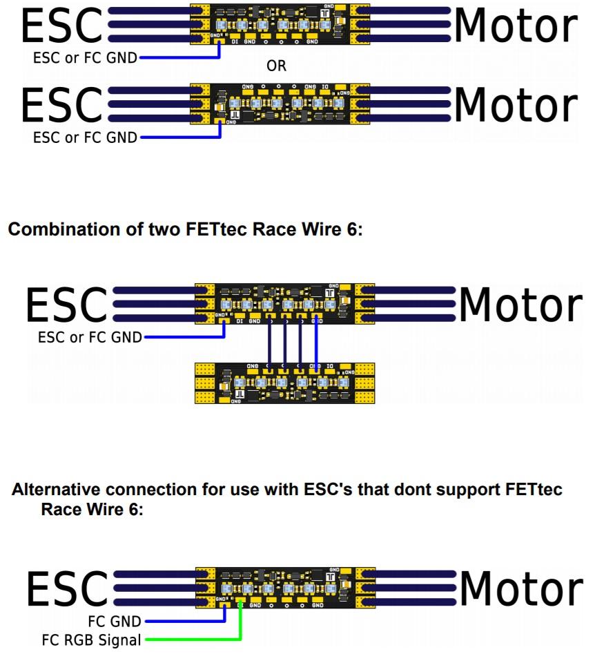 schéma câblage wiring diagram fettec racewire