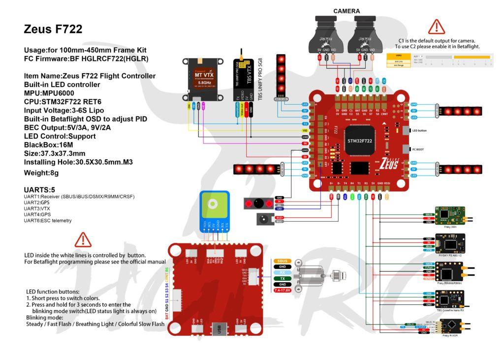 HGLRC Zeus F760 F722 schéma câblage
