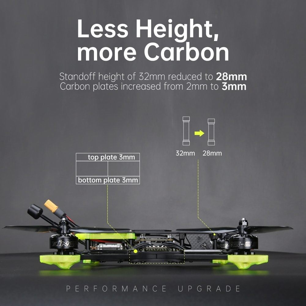 chassis low profile