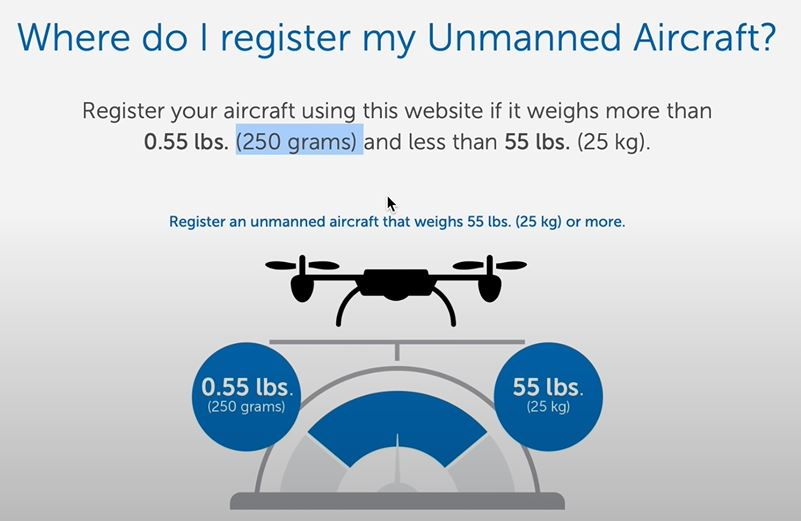 immatriculation drone états-unis