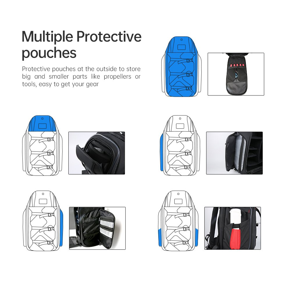 iFlight backpack protections
