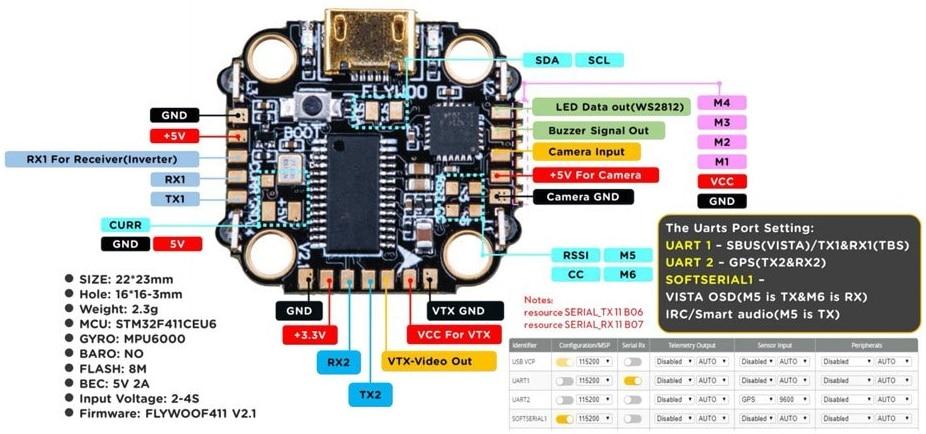 Schéma de câblage de la GOKU F411